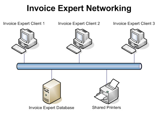 Design Invoice Template Pdf Invoice Expert Networking Options Free Invoice Creator Online with Formal Receipt Template Excel Click Here To Download Invoice Expert Now Dhl Commercial Invoice